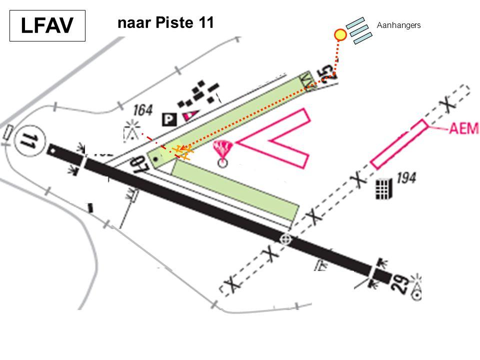 LFAV - Praktisch In piste gaan De landingscircuits De hoogtebeperking De Radiocommunicatie