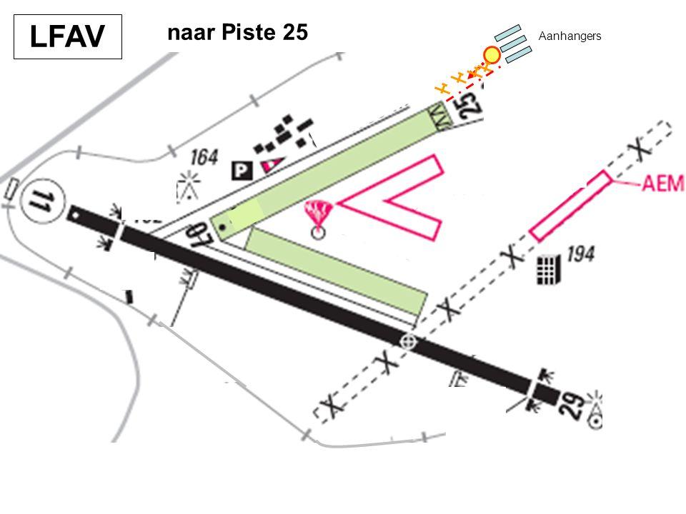 LFAV - Praktisch In piste gaan De landingscircuits