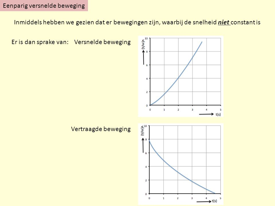 a = Δv Δt a = Δv Δt a = 9 - 0 5 - 0 a = 9,0 5,0 a = 1,8m.s -2 a = 0 - 10 4,5 - 0 a = -10 4,5 a = -2,2m.s -2 We gaan versnelde /vertraagde bewegingen bekijken waarbij de snelheid: constant toeneemtConstant afneemt Dit constant toenemen/afnemen noemen we eenparig Eenparig versneldEenparig vertraagd Deze contante toename/afname van de snelheid wordt de versnelling (acceleration) genoemd van 0m/s naar 9m/s in 5s Dat is 9/5 = 1,8m/s per seconde erbij We zeggen de versnelling (a) = 1,8 m/s 2 Van 10m/s naar 0m/s in 4,5s Dat is 10/4,5 = 2,2m/s per seconde eraf We zeggen de versnelling (a) = -2,2 m/s 2 Δv Δt Δv Δt