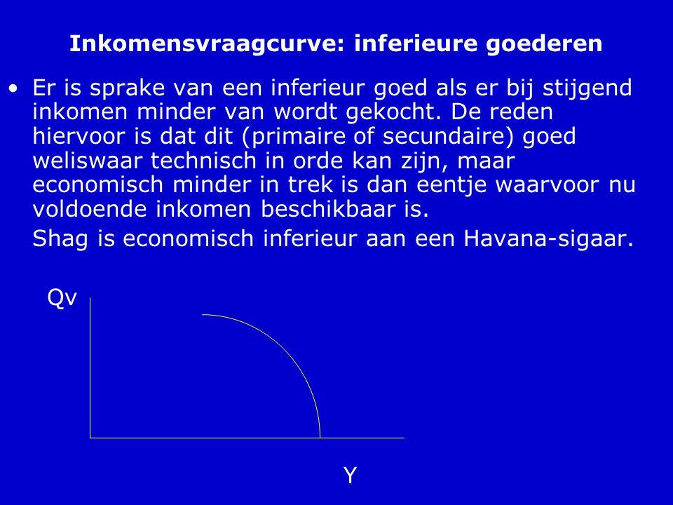 Inkomensvraagcurve: inferieure goederen Er is sprake van een inferieur goed als er bij stijgend inkomen minder van wordt gekocht. De reden hiervoor is