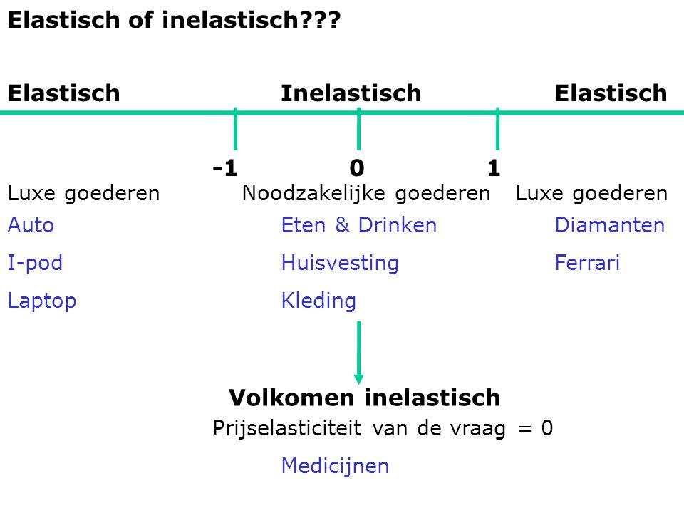 Elastisch of inelastisch??.