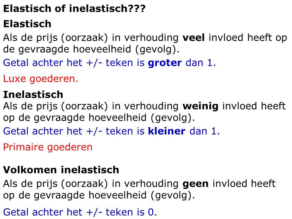 Dia 13-14-15 Plaatjes afkomstig van site: http://www.economielokaal.nl/index.php?option=com_content&view=article&id=81&Itemid=7http://www.economielokaal.nl/index.php?option=com_content&view=article&id=81&Itemid=7