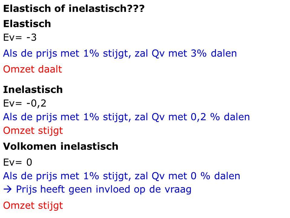 Elastisch of inelastisch??? Elastisch Ev= -3 Als de prijs met 1% stijgt, zal Qv met 3% dalen Inelastisch Ev= -0,2 Als de prijs met 1% stijgt, zal Qv m