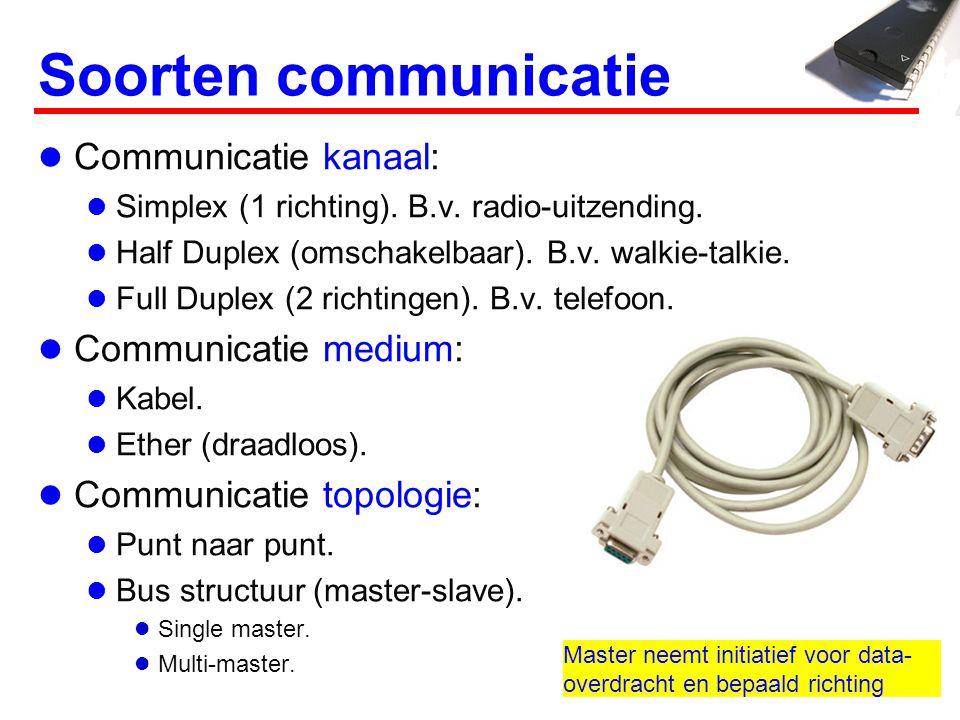 Soorten communicatie Communicatie kanaal: Simplex (1 richting). B.v. radio-uitzending. Half Duplex (omschakelbaar). B.v. walkie-talkie. Full Duplex (2