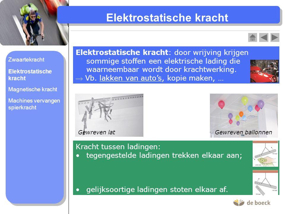 Elektrostatische kracht : door wrijving krijgen sommige stoffen een elektrische lading die waarneembaar wordt door krachtwerking.