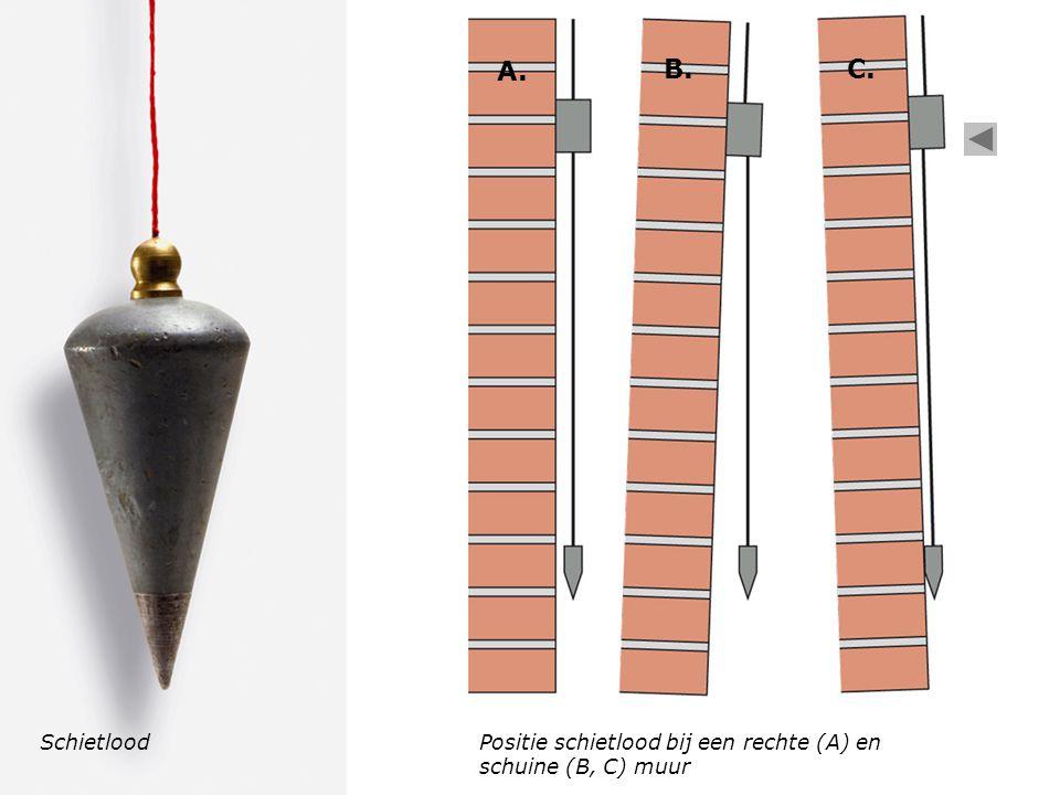 Schietlood A. B.C. Positie schietlood bij een rechte (A) en schuine (B, C) muur