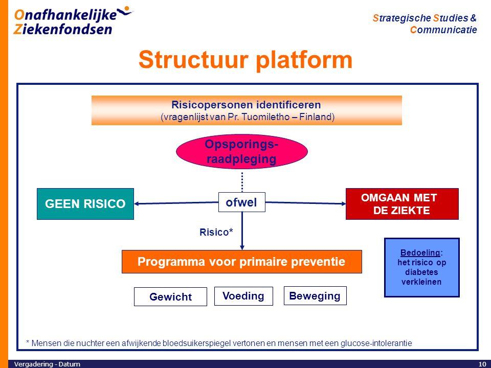Vergadering - Datum10 Strategische Studies & Communicatie Structuur platform Risicopersonen identificeren (vragenlijst van Pr.