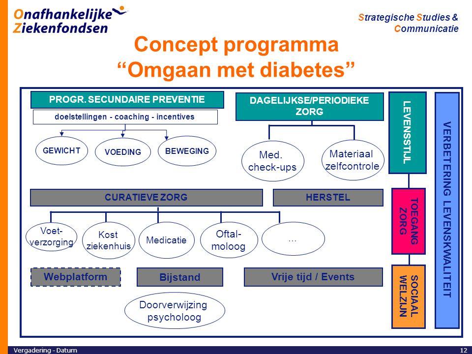 Vergadering - Datum12 Strategische Studies & Communicatie Concept programma Omgaan met diabetes BEWEGING VOEDING GEWICHT PROGR.
