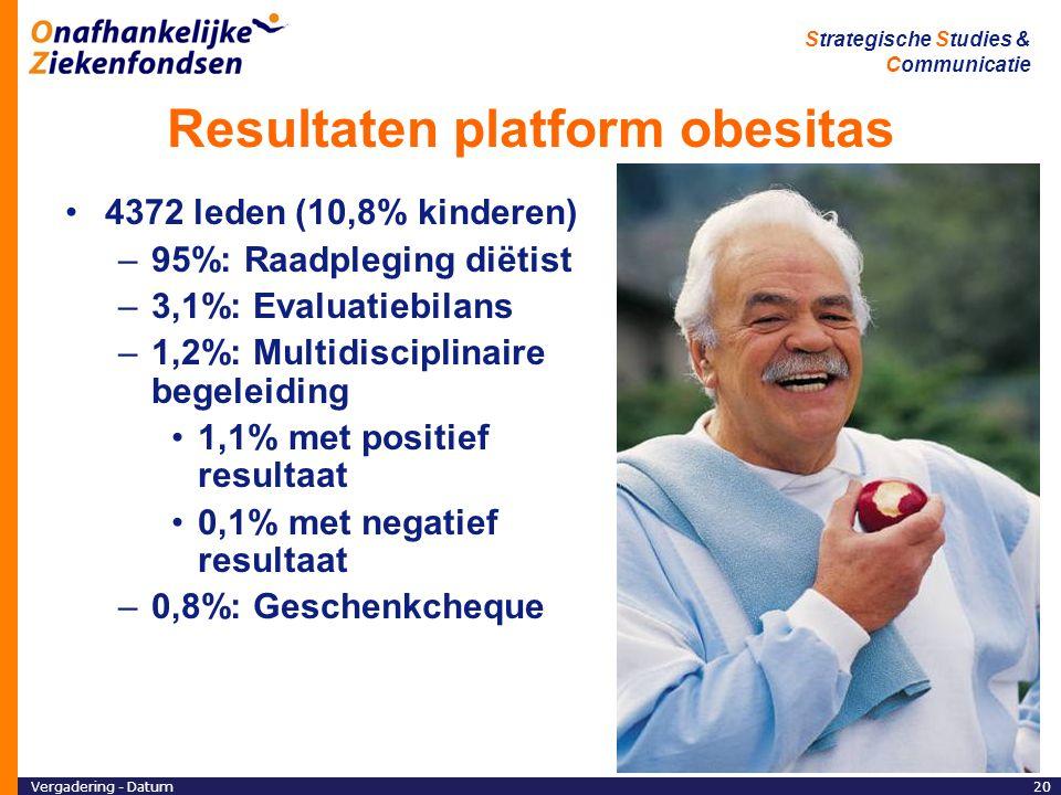 Vergadering - Datum20 Strategische Studies & Communicatie Resultaten platform obesitas 4372 leden (10,8% kinderen) –95%: Raadpleging diëtist –3,1%: Evaluatiebilans –1,2%: Multidisciplinaire begeleiding 1,1% met positief resultaat 0,1% met negatief resultaat –0,8%: Geschenkcheque
