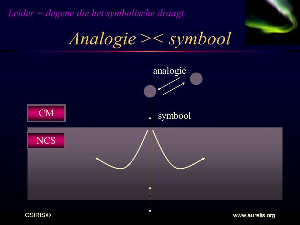 OSIRIS © www.aurelis.org Analogie >< symbool CM NCS symbool analogie Leider = degene die het symbolische draagt