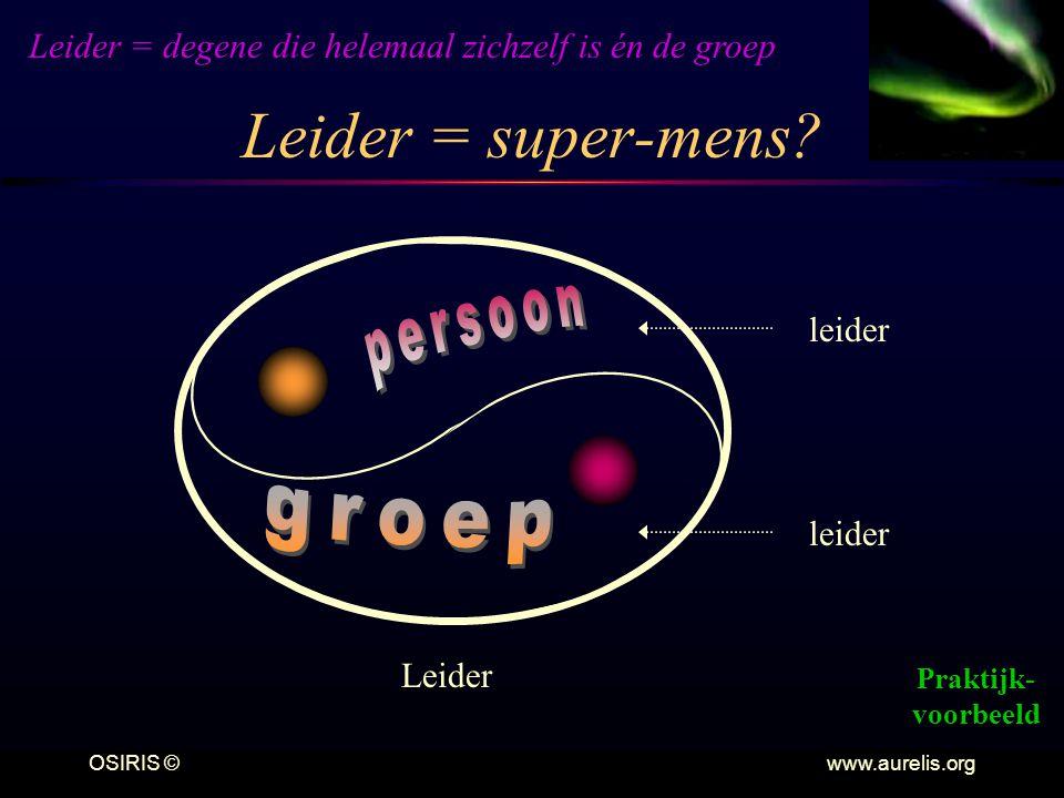 OSIRIS © www.aurelis.org Leider = super-mens? Leider = degene die helemaal zichzelf is én de groep Praktijk- voorbeeld Leider leider