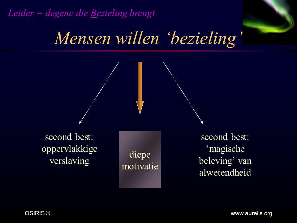 OSIRIS © www.aurelis.org Mensen willen 'bezieling' second best: oppervlakkige verslaving second best: 'magische beleving' van alwetendheid diepe motivatie Leider = degene die Bezieling brengt