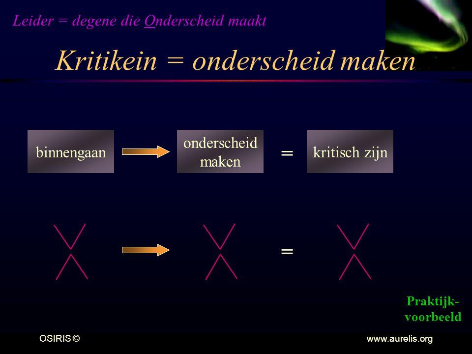 OSIRIS © www.aurelis.org Kritikein = onderscheid maken = binnengaan Leider = degene die Onderscheid maakt onderscheid maken kritisch zijn = Praktijk-