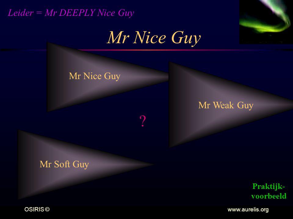 OSIRIS © www.aurelis.org Mr Nice Guy Mr Soft Guy Mr Weak Guy ? Praktijk- voorbeeld Leider = Mr DEEPLY Nice Guy