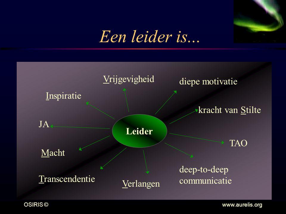 OSIRIS © www.aurelis.org Een leider is... Leider diepe motivatie Vrijgevigheid Inspiratie Macht JA Transcendentie Verlangen deep-to-deep communicatie