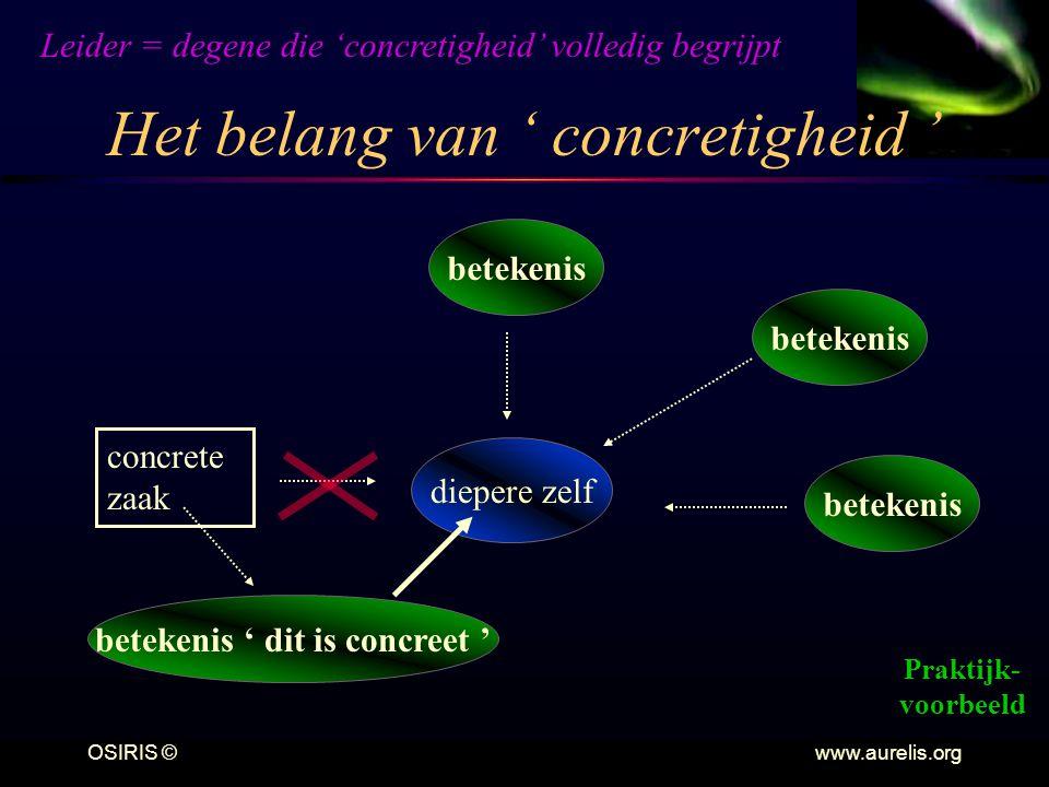 OSIRIS © www.aurelis.org Het belang van ' concretigheid ' diepere zelf betekenis betekenis ' dit is concreet ' concrete zaak Leider = degene die 'concretigheid' volledig begrijpt Praktijk- voorbeeld