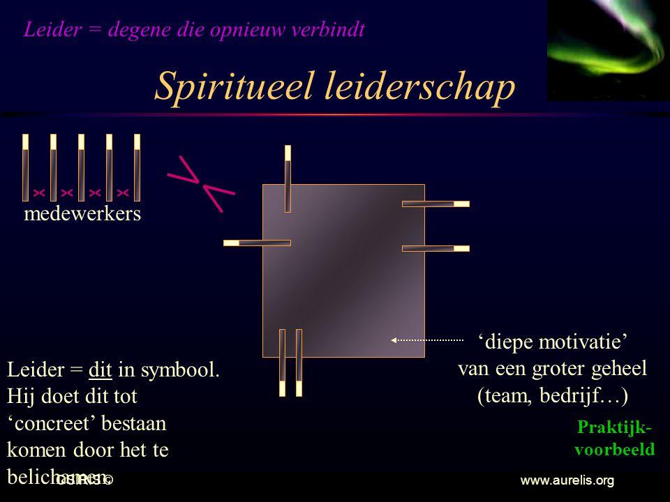 OSIRIS © www.aurelis.org Spiritueel leiderschap 'diepe motivatie' van een groter geheel (team, bedrijf…) Leider = dit in symbool. Hij doet dit tot 'co