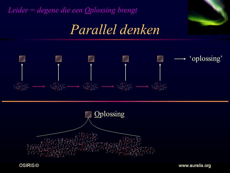 OSIRIS © www.aurelis.org Parallel denken Leider = degene die een Oplossing brengt 'oplossing' Oplossing
