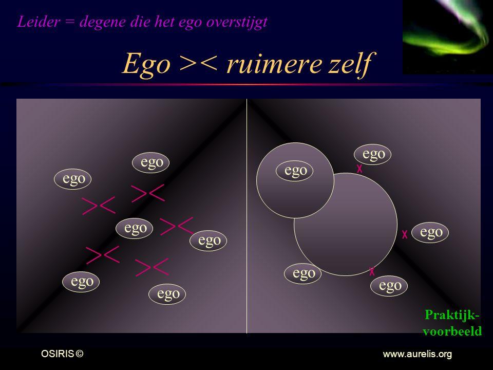 OSIRIS © www.aurelis.org Ego >< ruimere zelf ego Leider = degene die het ego overstijgt Praktijk- voorbeeld
