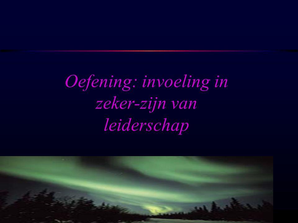 OSIRIS © www.aurelis.org Oefening: invoeling in zeker-zijn van leiderschap