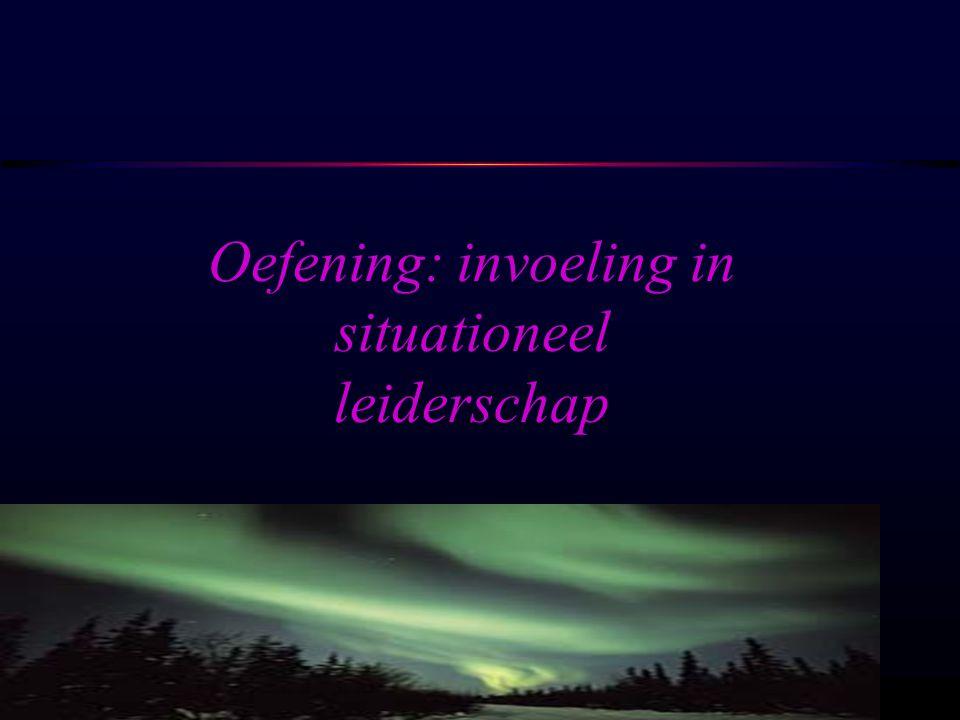 OSIRIS © www.aurelis.org Oefening: invoeling in situationeel leiderschap