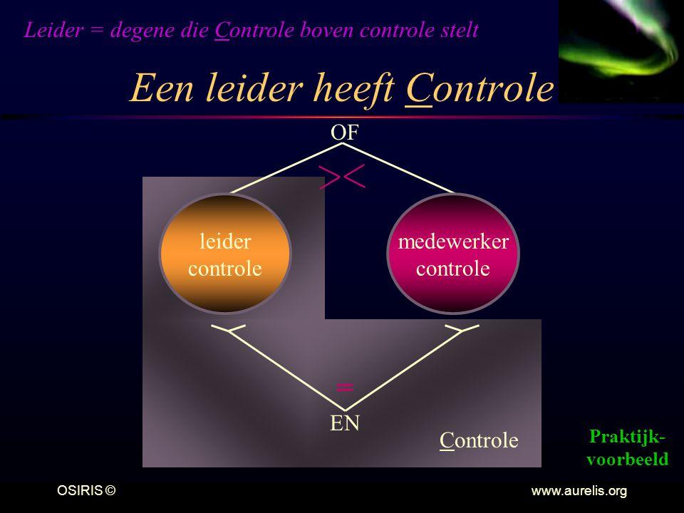 OSIRIS © www.aurelis.org Een leider heeft Controle leider controle medewerker controle EN OF Controle Leider = degene die Controle boven controle stelt = Praktijk- voorbeeld