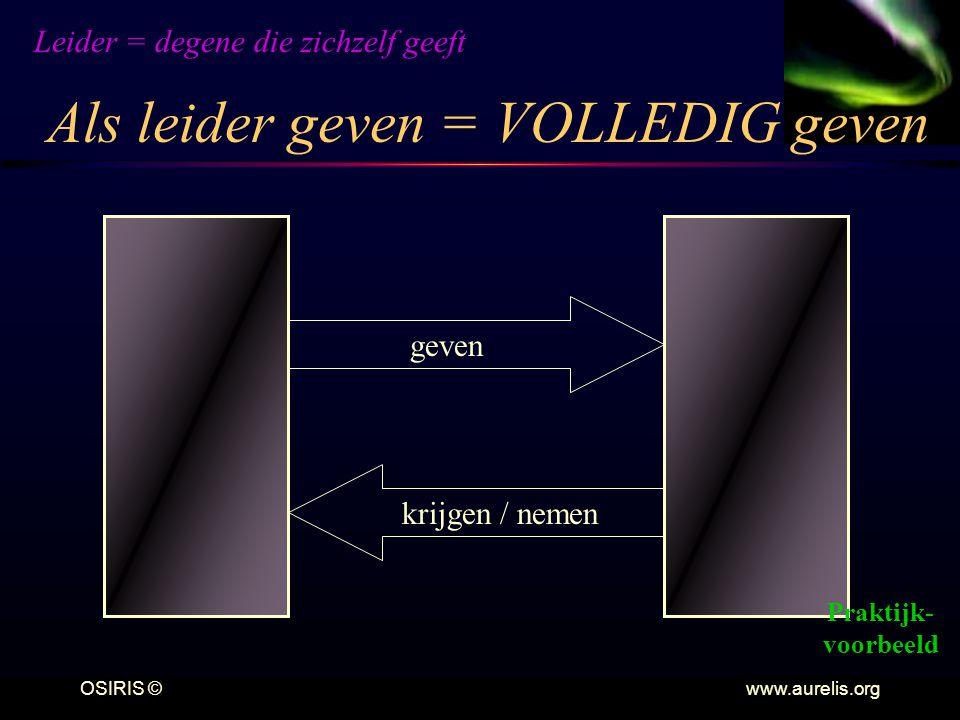 OSIRIS © www.aurelis.org Als leider geven = VOLLEDIG geven geven krijgen / nemen Leider = degene die zichzelf geeft Praktijk- voorbeeld