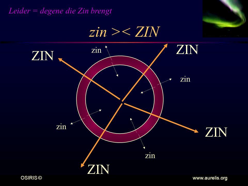 OSIRIS © www.aurelis.org zin >< ZIN zin ZIN Leider = degene die Zin brengt
