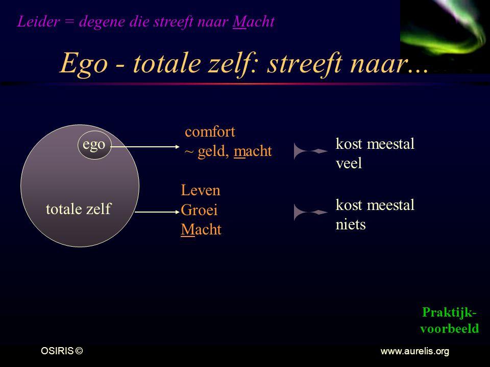 OSIRIS © www.aurelis.org Ego - totale zelf: streeft naar...