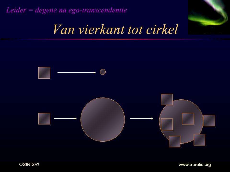 OSIRIS © www.aurelis.org Van vierkant tot cirkel Leider = degene na ego-transcendentie