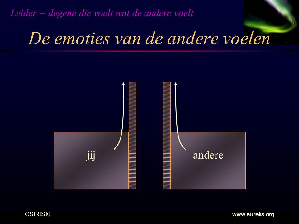 OSIRIS © www.aurelis.org De emoties van de andere voelen Leider = degene die voelt wat de andere voelt jijandere