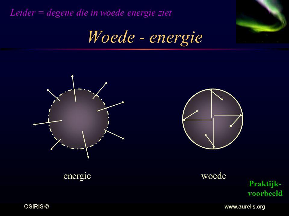 OSIRIS © www.aurelis.org Woede - energie Leider = degene die in woede energie ziet energiewoede Praktijk- voorbeeld