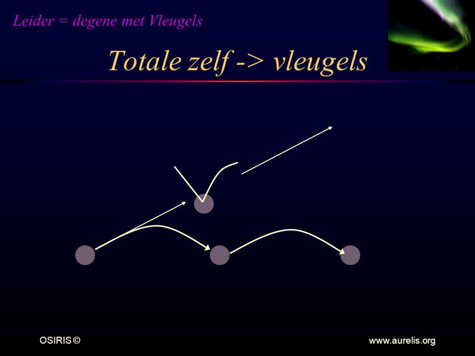 OSIRIS © www.aurelis.org Totale zelf -> vleugels Leider = degene met Vleugels