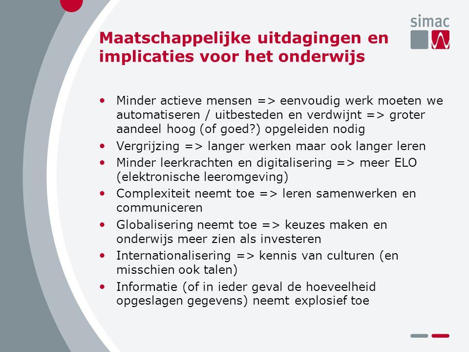 Maatschappelijke uitdagingen en implicaties voor het onderwijs Minder actieve mensen => eenvoudig werk moeten we automatiseren / uitbesteden en verdwijnt => groter aandeel hoog (of goed?) opgeleiden nodig Vergrijzing => langer werken maar ook langer leren Minder leerkrachten en digitalisering => meer ELO (elektronische leeromgeving) Complexiteit neemt toe => leren samenwerken en communiceren Globalisering neemt toe => keuzes maken en onderwijs meer zien als investeren Internationalisering => kennis van culturen (en misschien ook talen) Informatie (of in ieder geval de hoeveelheid opgeslagen gegevens) neemt explosief toe