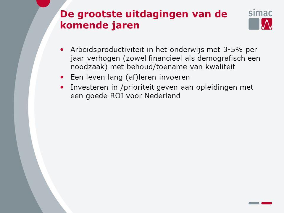 De grootste uitdagingen van de komende jaren Arbeidsproductiviteit in het onderwijs met 3-5% per jaar verhogen (zowel financieel als demografisch een noodzaak) met behoud/toename van kwaliteit Een leven lang (af)leren invoeren Investeren in /prioriteit geven aan opleidingen met een goede ROI voor Nederland
