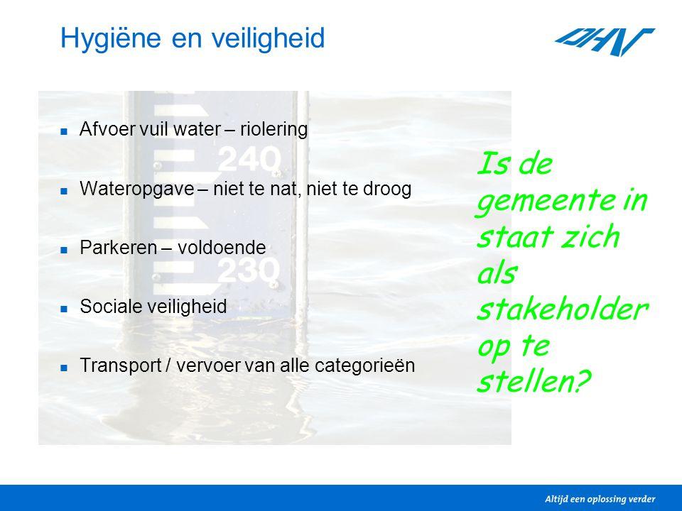 Hygiëne en veiligheid Afvoer vuil water – riolering Wateropgave – niet te nat, niet te droog Parkeren – voldoende Sociale veiligheid Transport / vervo