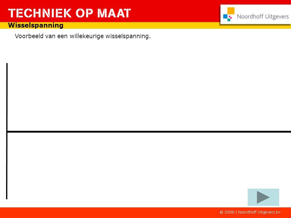 Centrale Roermond Centrale Nijmegen Generator= (grote dynamo) Fietsdynamo Belangrijkste eigenschap van een wisselspanning: de richting veranderd telke