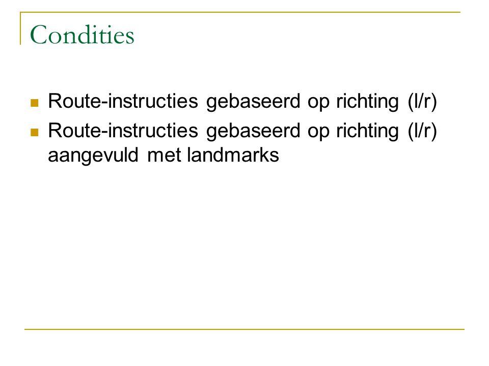 Condities Route-instructies gebaseerd op richting (l/r) Route-instructies gebaseerd op richting (l/r) aangevuld met landmarks