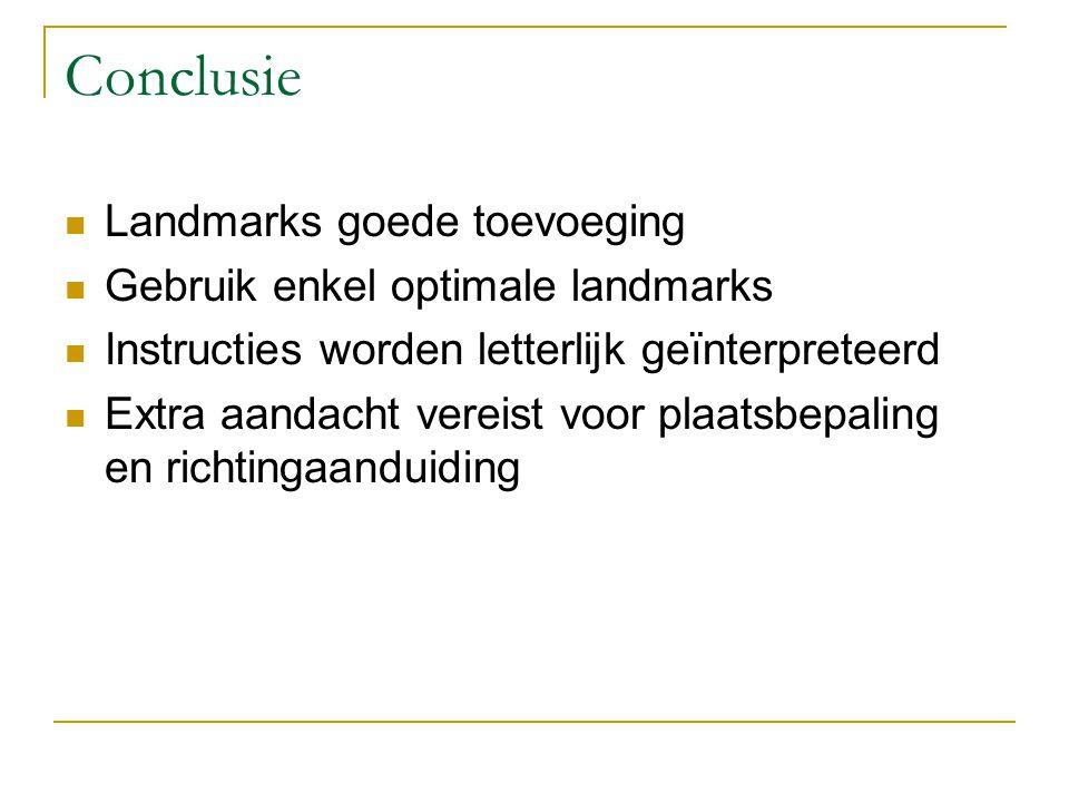 Conclusie Landmarks goede toevoeging Gebruik enkel optimale landmarks Instructies worden letterlijk geïnterpreteerd Extra aandacht vereist voor plaatsbepaling en richtingaanduiding
