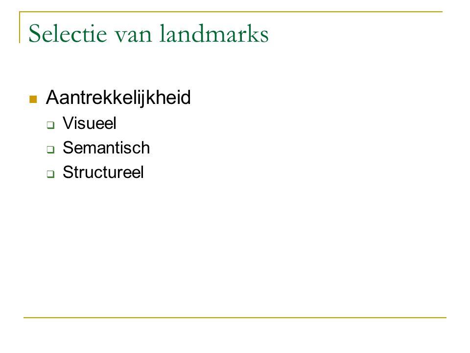 Selectie van landmarks Aantrekkelijkheid  Visueel  Semantisch  Structureel