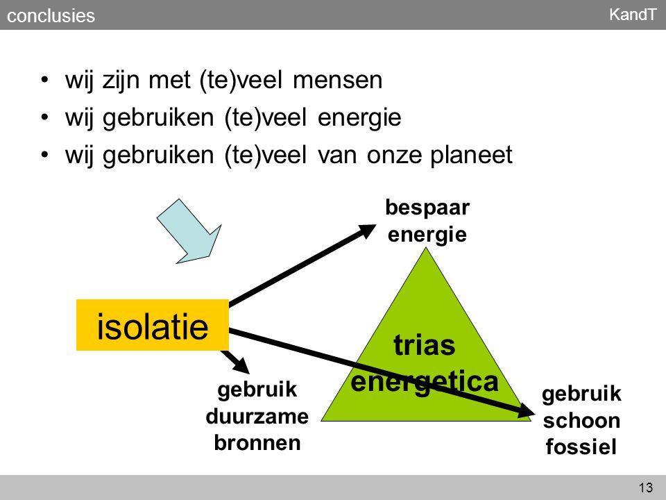 KandT 13 wij zijn met (te)veel mensen wij gebruiken (te)veel energie wij gebruiken (te)veel van onze planeet bespaar energie gebruik duurzame bronnen
