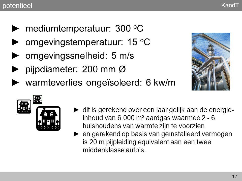 KandT 17 ► mediumtemperatuur: 300 o C ► omgevingstemperatuur: 15 o C ► omgevingssnelheid: 5 m/s ► pijpdiameter: 200 mm Ø ► warmteverlies ongeïsoleerd:
