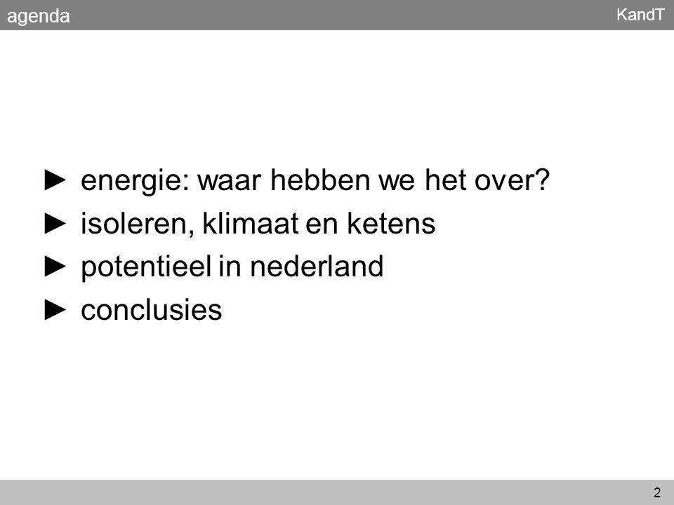 KandT 2 ► energie: waar hebben we het over? ► isoleren, klimaat en ketens ► potentieel in nederland ► conclusies agenda