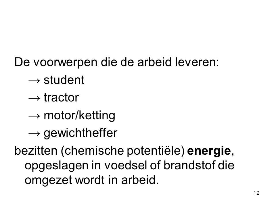 12 De voorwerpen die de arbeid leveren: → student → tractor → motor/ketting → gewichtheffer bezitten (chemische potentiële) energie, opgeslagen in voe