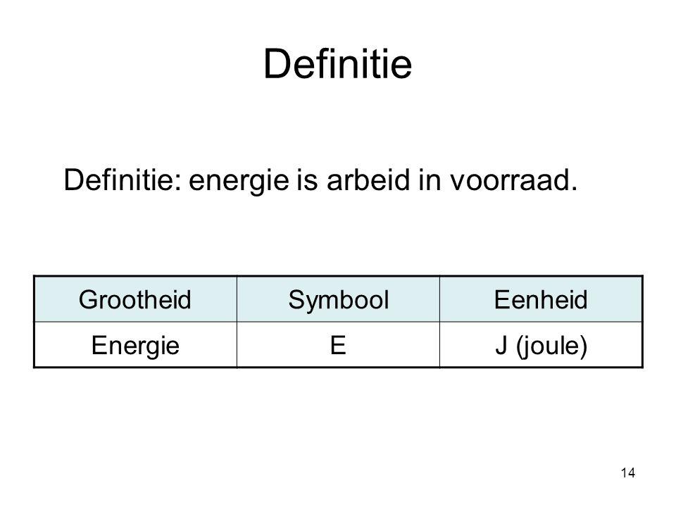 14 Definitie GrootheidSymboolEenheid EnergieEJ (joule) Definitie: energie is arbeid in voorraad.