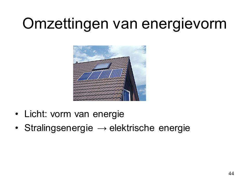 44 Omzettingen van energievorm Licht: vorm van energie Stralingsenergie → elektrische energie