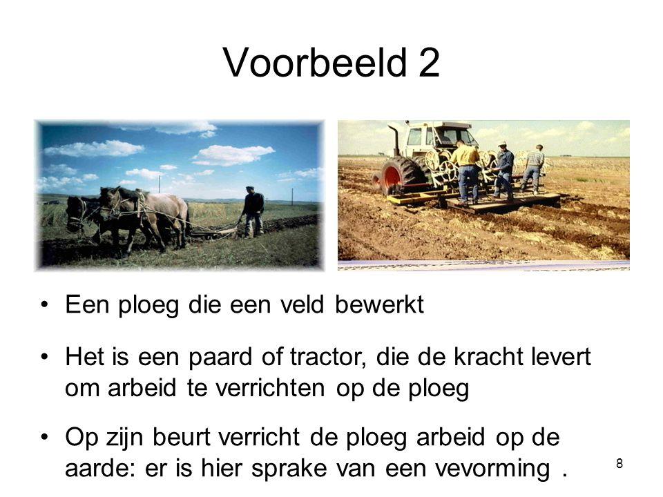 8 Voorbeeld 2 Een ploeg die een veld bewerkt Het is een paard of tractor, die de kracht levert om arbeid te verrichten op de ploeg Op zijn beurt verri