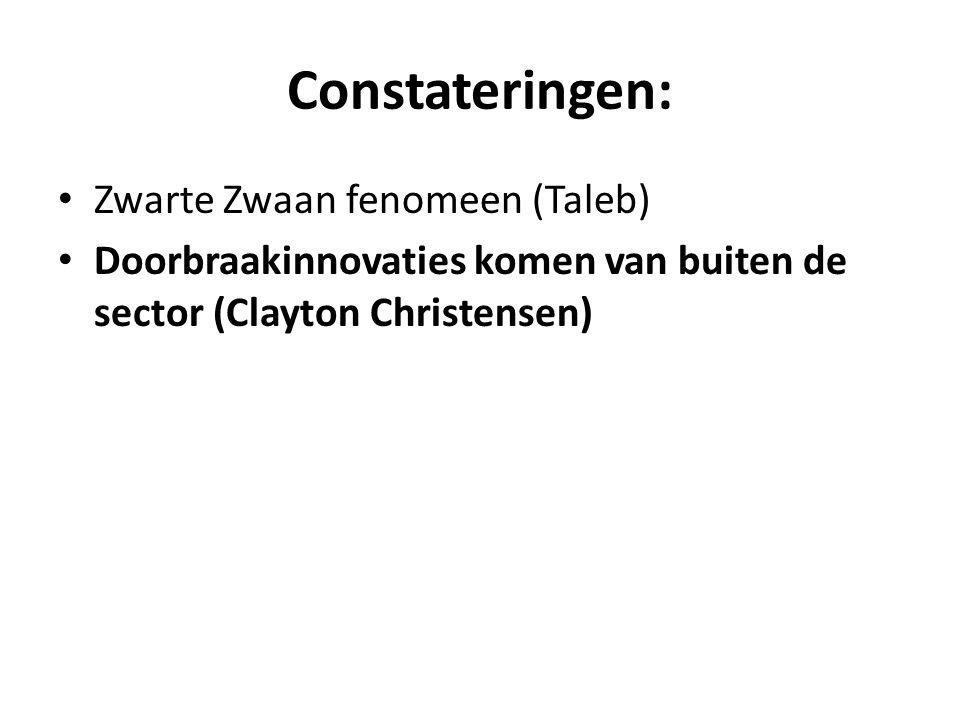 Constateringen: Zwarte Zwaan fenomeen (Taleb) Doorbraakinnovaties komen van buiten de sector (Clayton Christensen)