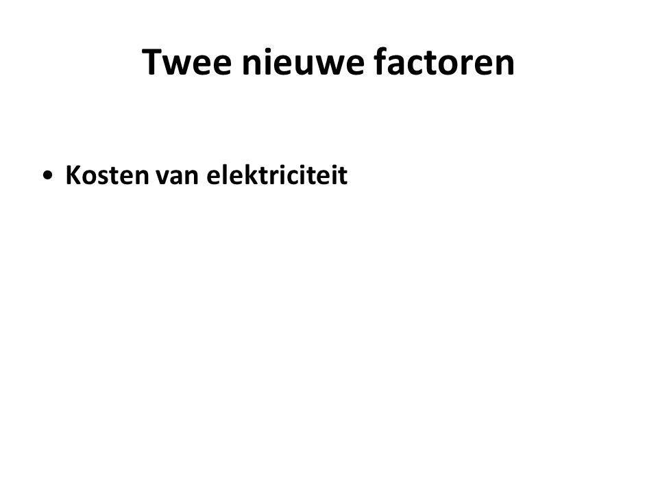 Twee nieuwe factoren Kosten van elektriciteit