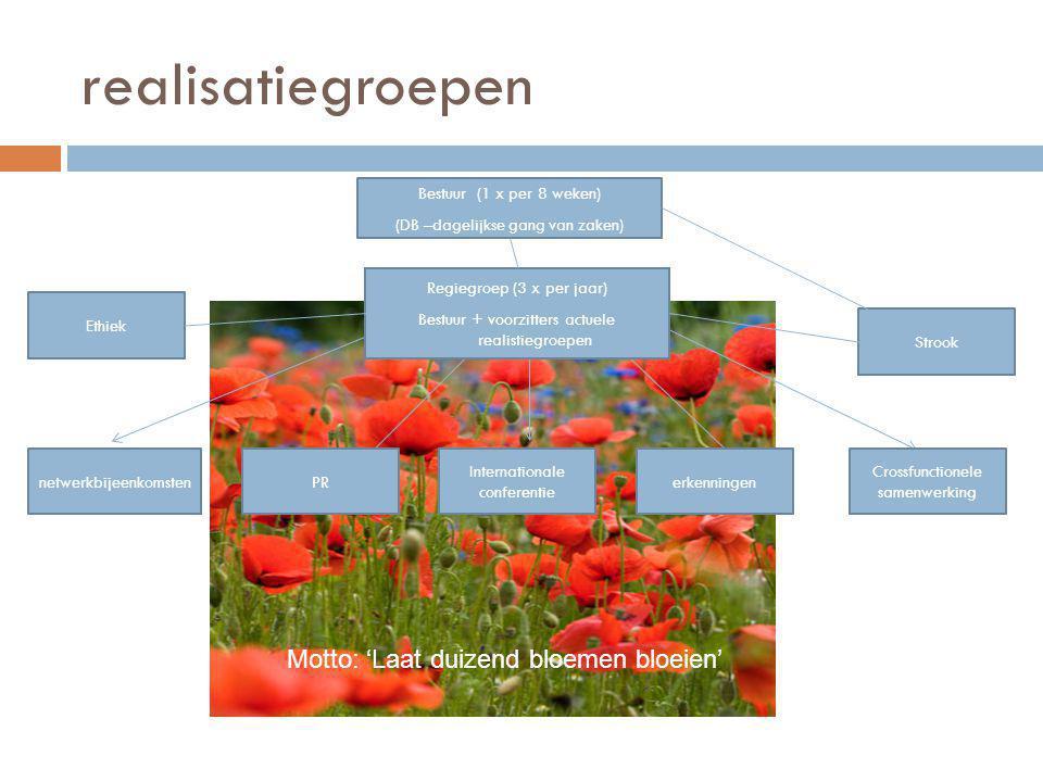 realisatiegroepen netwerkbijeenkomstenPR Internationale conferentie erkenningen Crossfunctionele samenwerking Motto: 'Laat duizend bloemen bloeien' Be